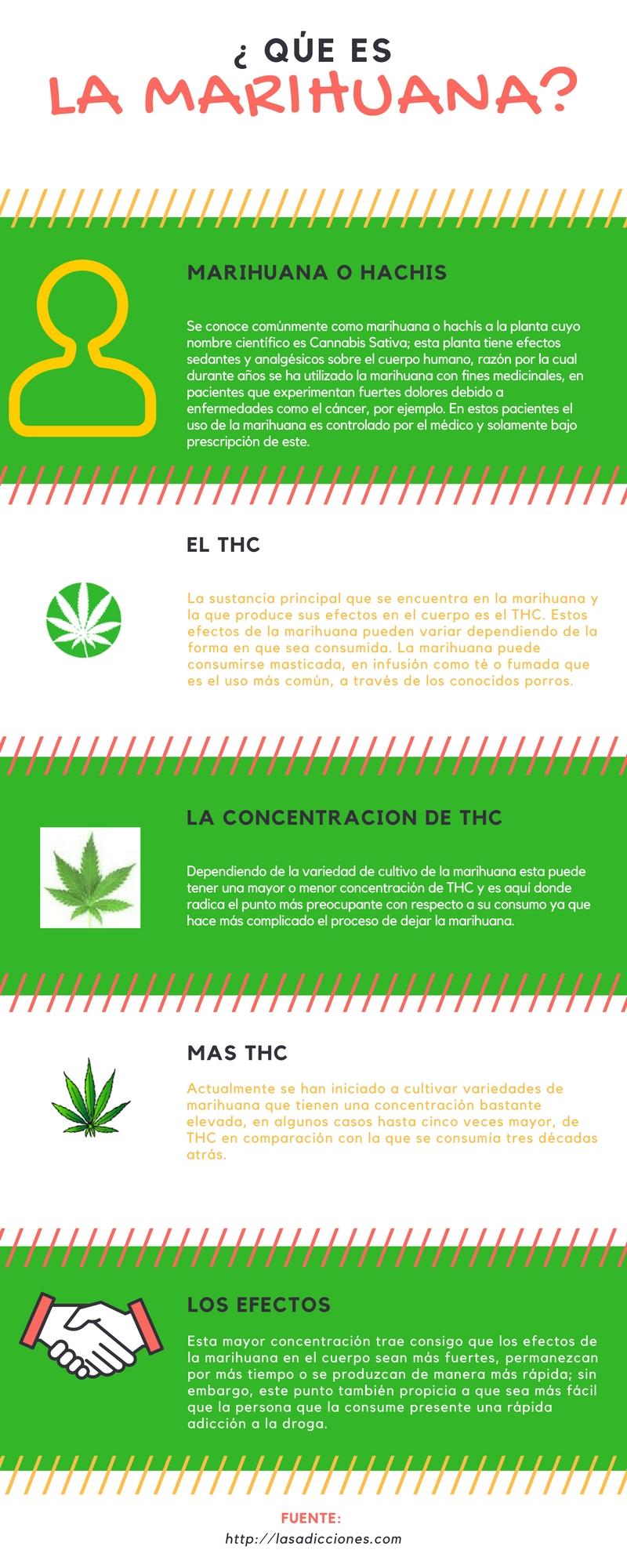 que-es-la-marihuana